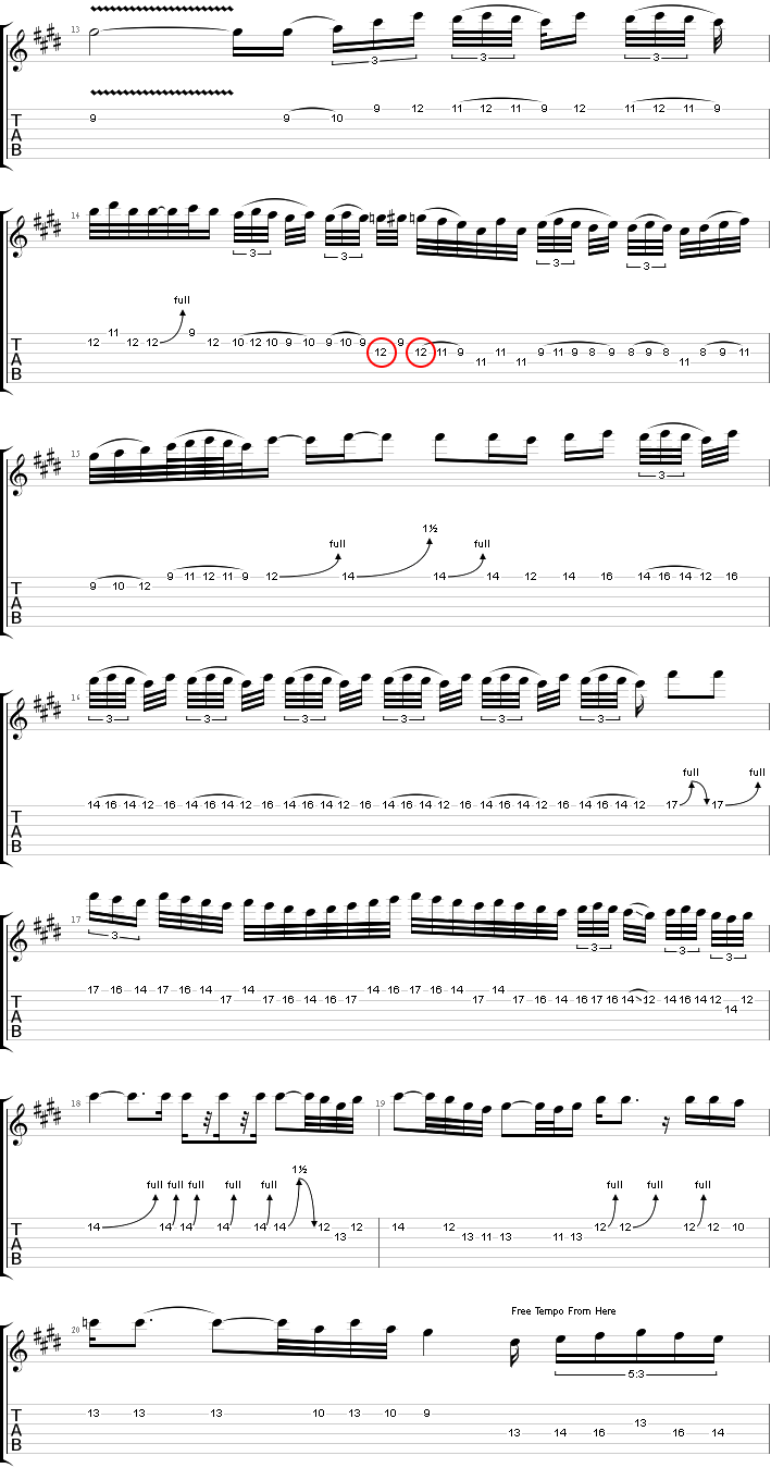 Slash godfather theme tabs solo section