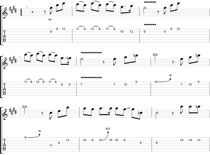 Slash godfather theme tabs Verse section