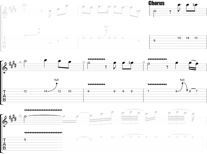 Slash godfather theme tabs chorus section